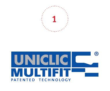uniclic_multifit